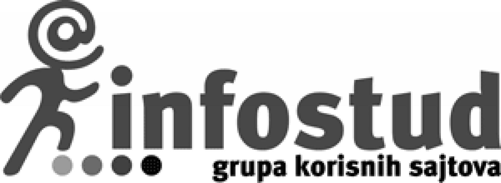 Bilbord za kompaniju Infostud